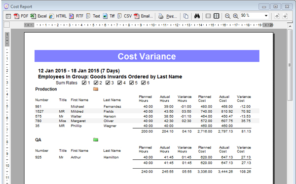 Cost Variance Report